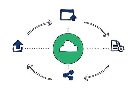 software-gestione-etichettatura-cloud(450x300px)