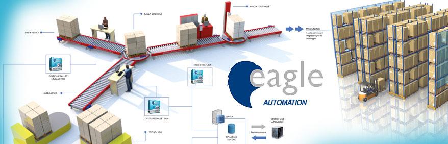 Soluzioni per l' automazione industriale