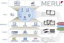 software-gestione-reti-wifi