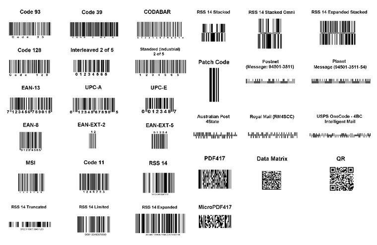 codici-barre-barcode-tipi