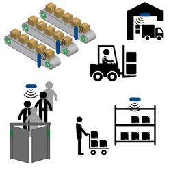 sistemi di controllo accessi rfid, reader antenne rfid industriali per lettura a distanza di card, etichette, tag rfid: geolocalizzazione e tracciabilità persone, prodotti, macchinari