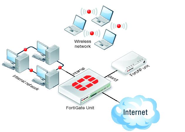 come-funziona-rete-wifi(631x453)