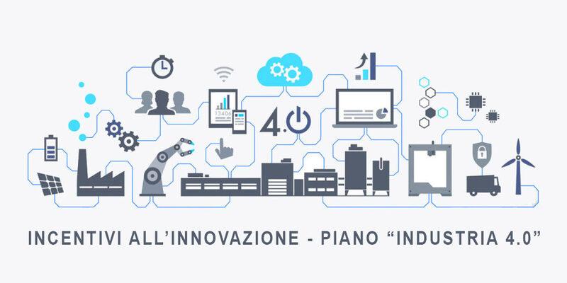 incentivi all'innovazione piano industria 4.0 super ammortamento e iper ammortamento bonus r&s - legge bilancio 2017 agevolazioni