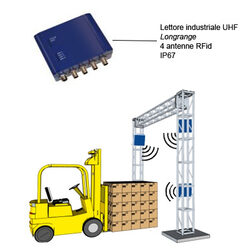controllo accessi rfid e gate portale rfid per lettura a distanza di card, etichette, tag rfid per tracciabilità persone, merce, macchinari