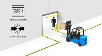 gestione del prelievo assistito con grafica 3d dei pallet in magazzino