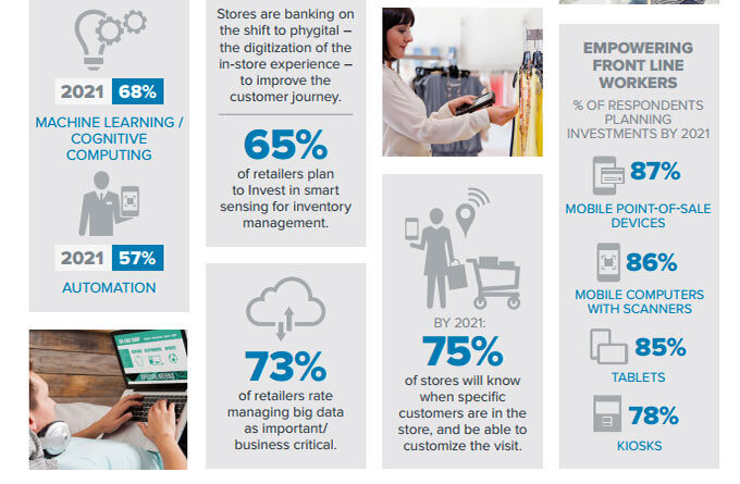 retail-vision-study-2017